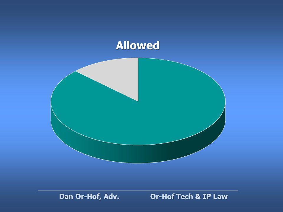 So What Do We Do? §Designate an officer Or-Hof Tech & IP Law Dan Or-Hof, Adv.
