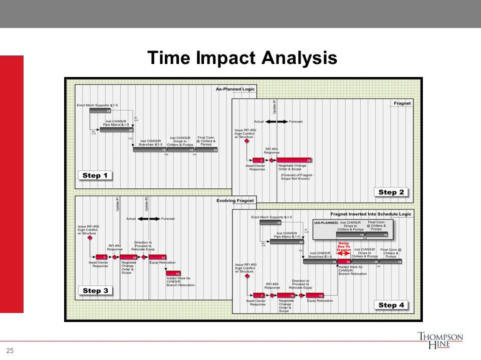25 Time Impact Analysis 25