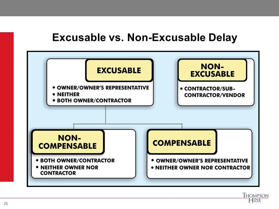 26 Excusable vs. Non-Excusable Delay 26
