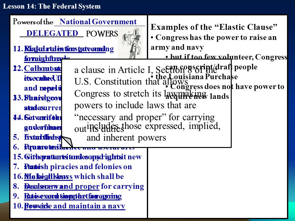 Powers of the ______________________ POWERS National Government DELEGATED 1.Regulate interstate and foreign trade 2.Coin money and regulate its value,