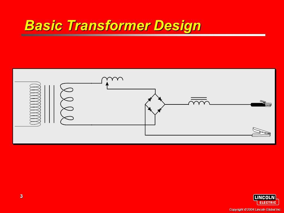 3 Copyright  2004 Lincoln Global Inc. Basic Transformer Design