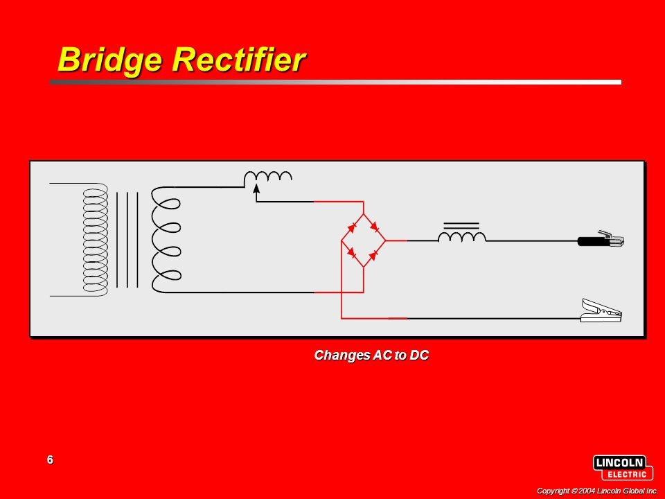 6 Copyright  2004 Lincoln Global Inc. Changes AC to DC Bridge Rectifier