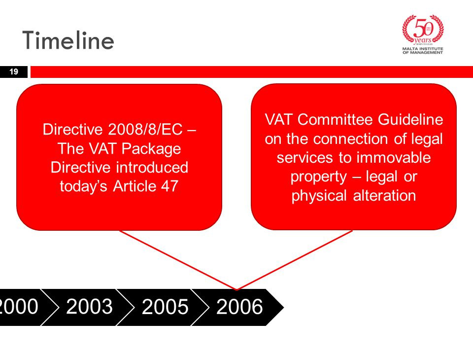 Timeline 19 20002003 2005 2006 2008 Directive 2008/8/EC – The VAT Package Directive introduced today's Article 47 VAT Committee Guideline on the conne