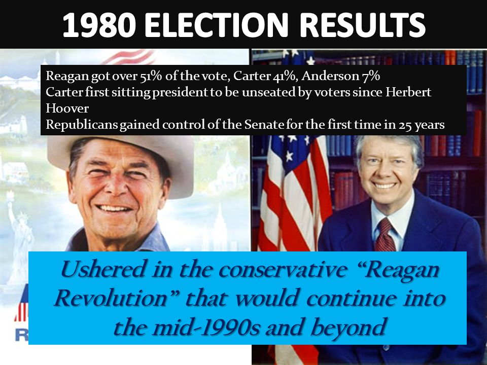 Reagan got over 51% of the vote, Carter 41%, Anderson 7% Carter first sitting president to be unseated by voters since Herbert Hoover Republicans gain
