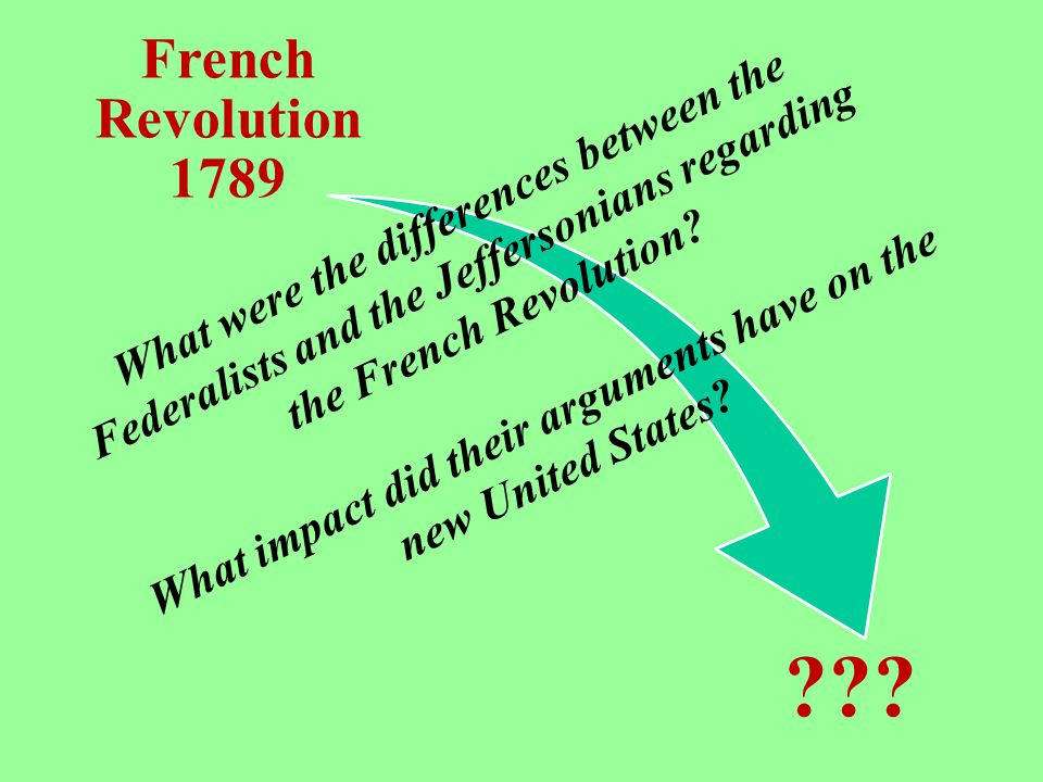 What were the differences between the Federalists and the Jeffersonians regarding the French Revolution? What impact did their arguments have on the n