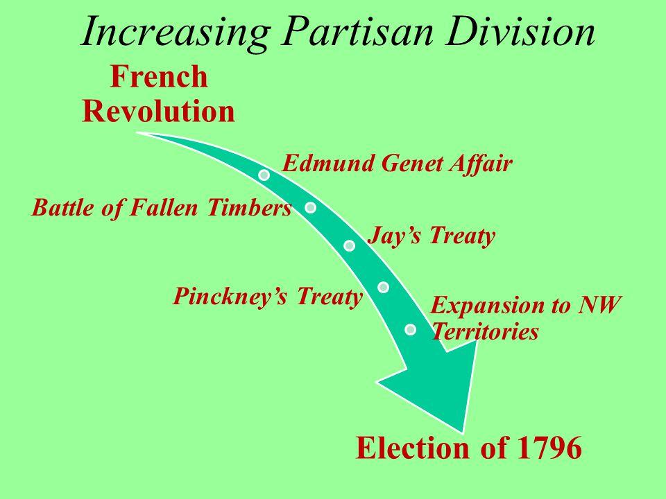 Increasing Partisan Division