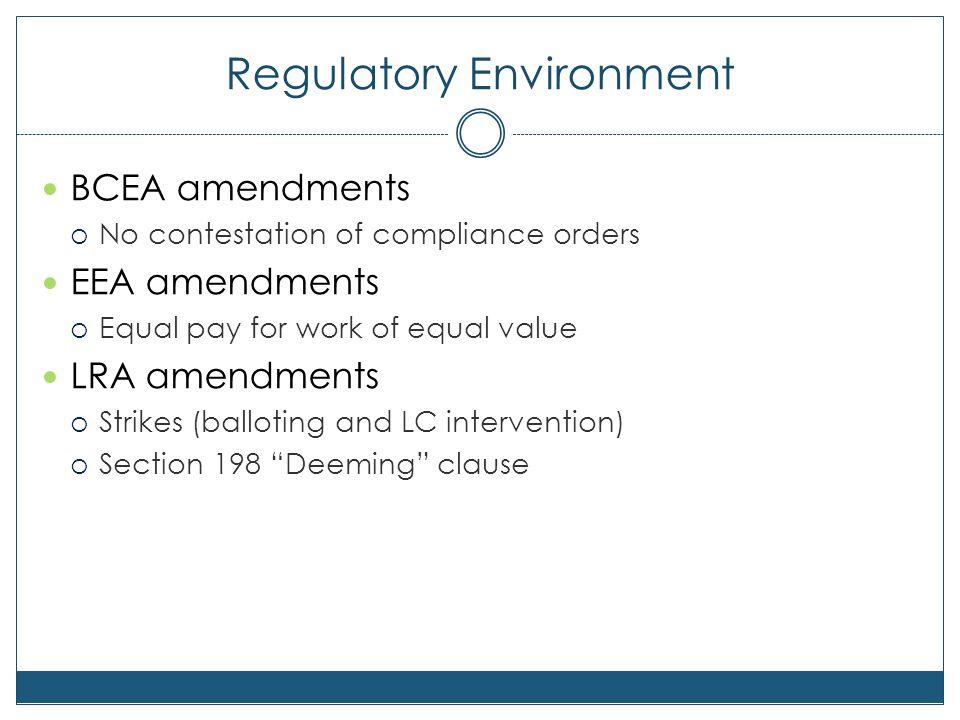 Regulatory Environment BCEA amendments  No contestation of compliance orders EEA amendments  Equal pay for work of equal value LRA amendments  Stri