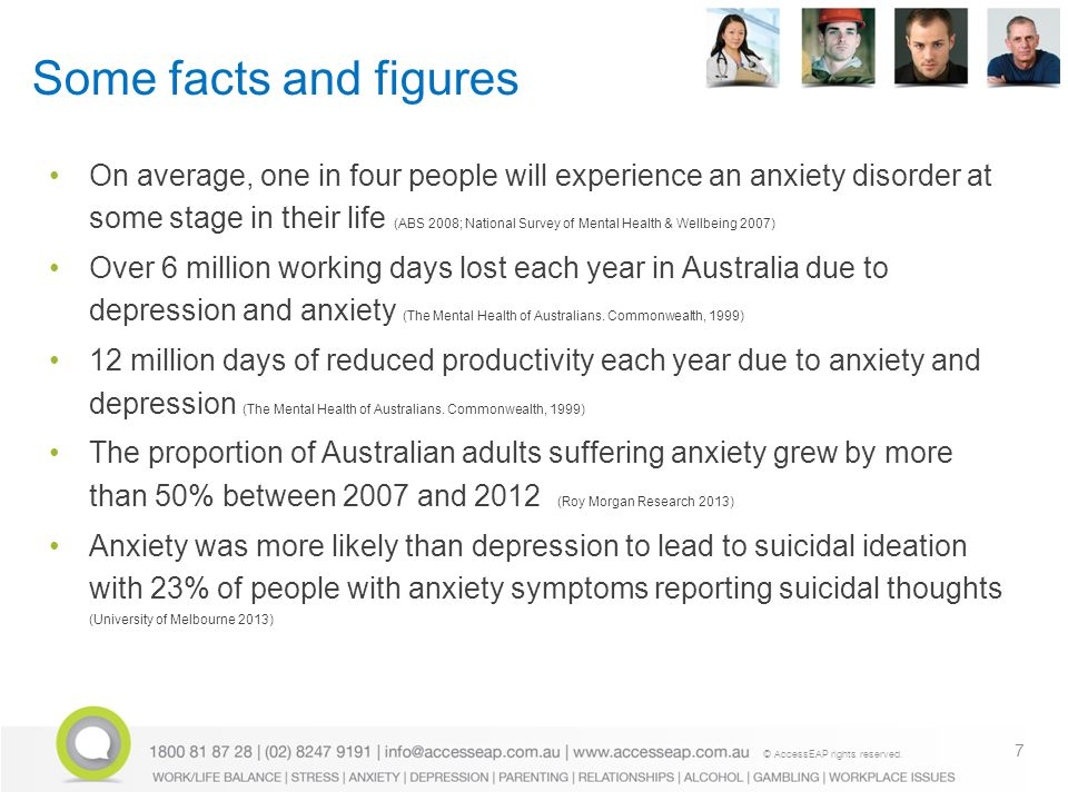Some facts and figures On average, one in four people will experience an anxiety disorder at some stage in their life (ABS 2008; National Survey of Mental Health & Wellbeing 2007) Over 6 million working days lost each year in Australia due to depression and anxiety (The Mental Health of Australians.