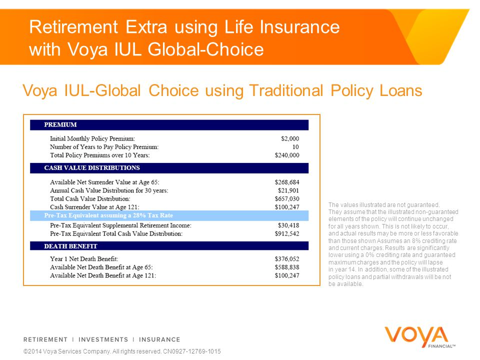 Do not put content on the brand signature area ©2014 Voya Services Company. All rights reserved. CN0927-12769-1015 Retirement Extra using Life Insuran