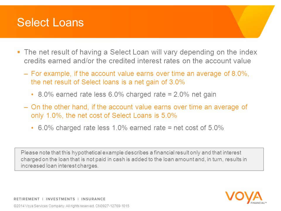 Do not put content on the brand signature area ©2014 Voya Services Company. All rights reserved. CN0927-12769-1015 Select Loans  The net result of ha