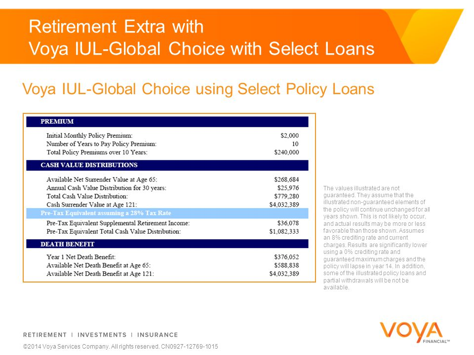 Do not put content on the brand signature area ©2014 Voya Services Company. All rights reserved. CN0927-12769-1015 Retirement Extra with Voya IUL-Glob