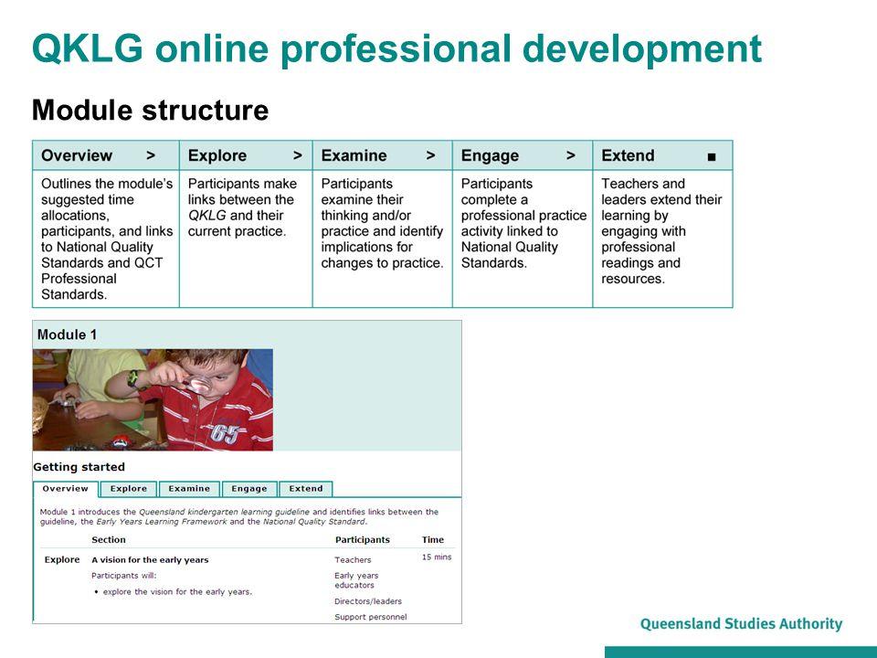 QKLG online professional development Module structure