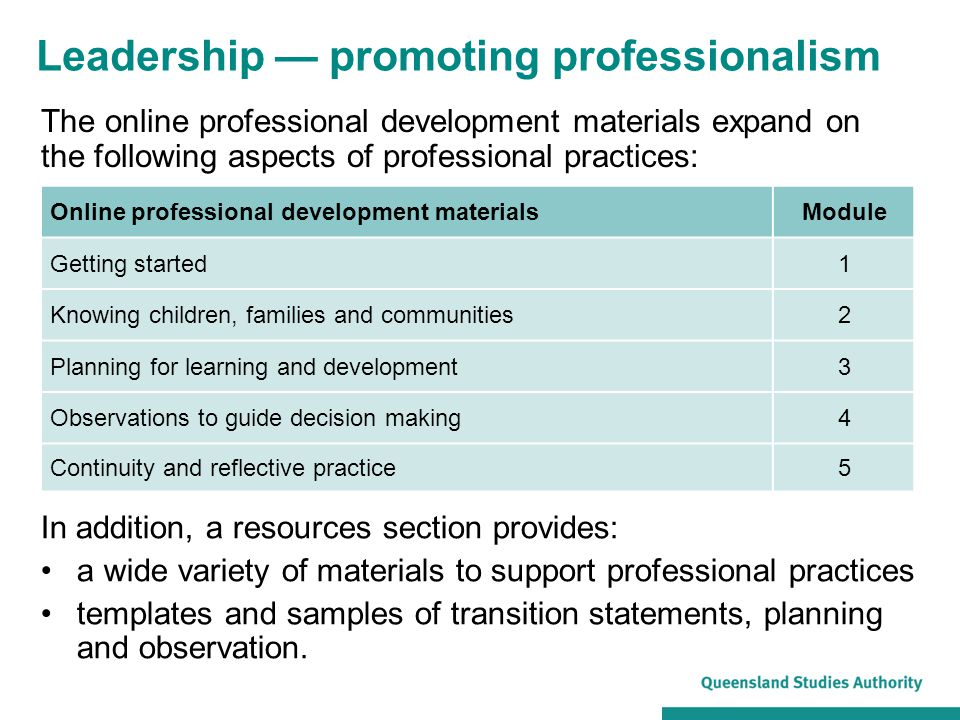 Leadership — promoting professionalism Online professional development materialsModule Getting started1 Knowing children, families and communities2 Pl