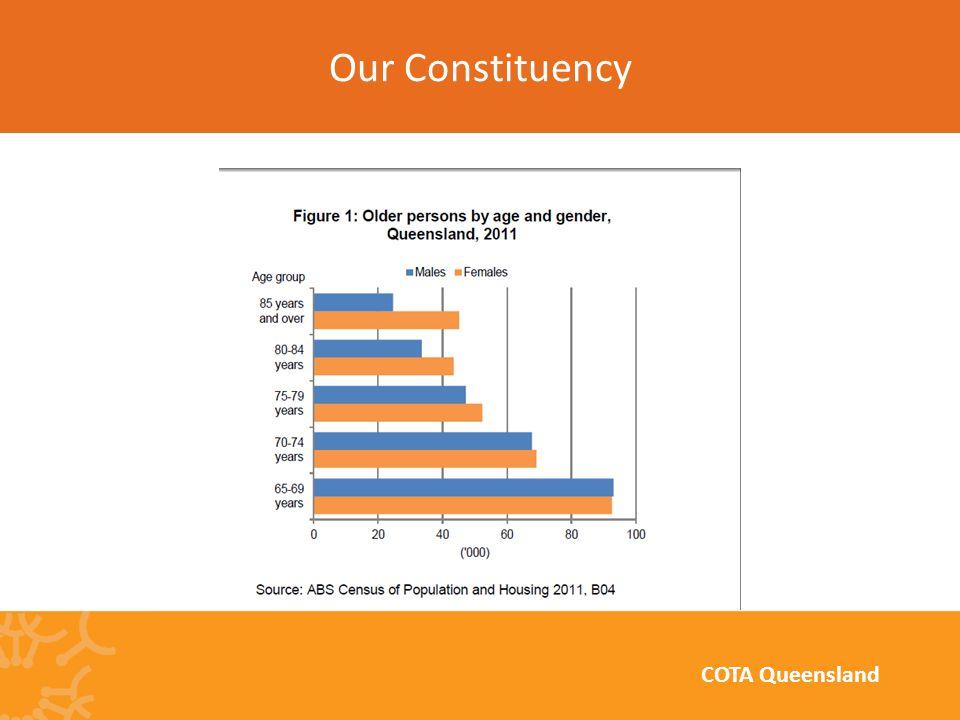 Our Constituency COTA Queensland