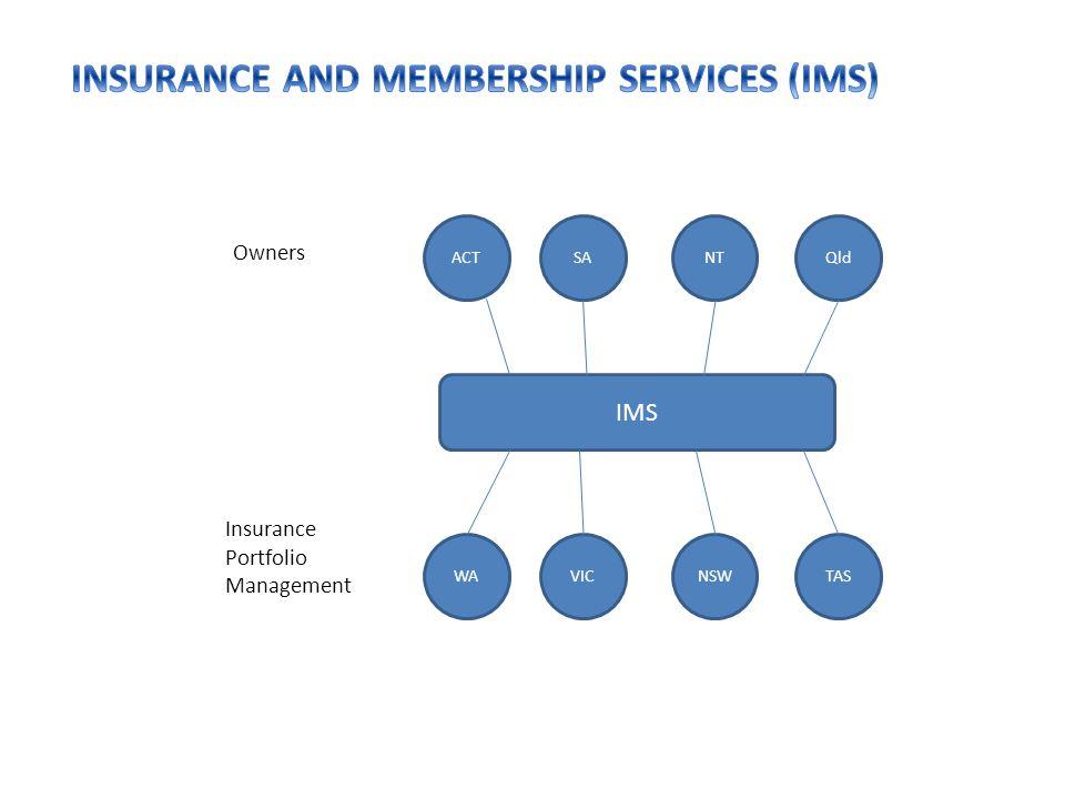 NT WA SA TASVICNSW QldACT IMS Owners Insurance Portfolio Management