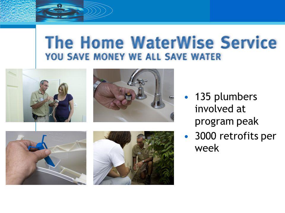 135 plumbers involved at program peak 3000 retrofits per week