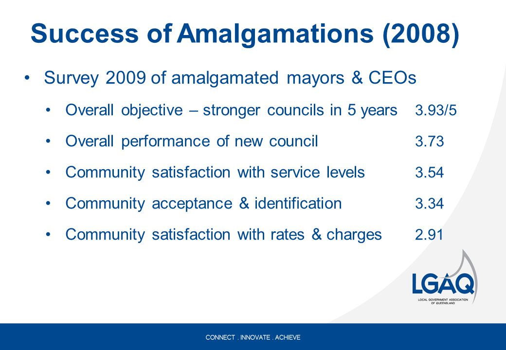 Survey 2009 of amalgamated mayors & CEOs Overall objective – stronger councils in 5 years 3.93/5 Overall performance of new council 3.73 Community satisfaction with service levels 3.54 Community acceptance & identification 3.34 Community satisfaction with rates & charges 2.91 Success of Amalgamations (2008)