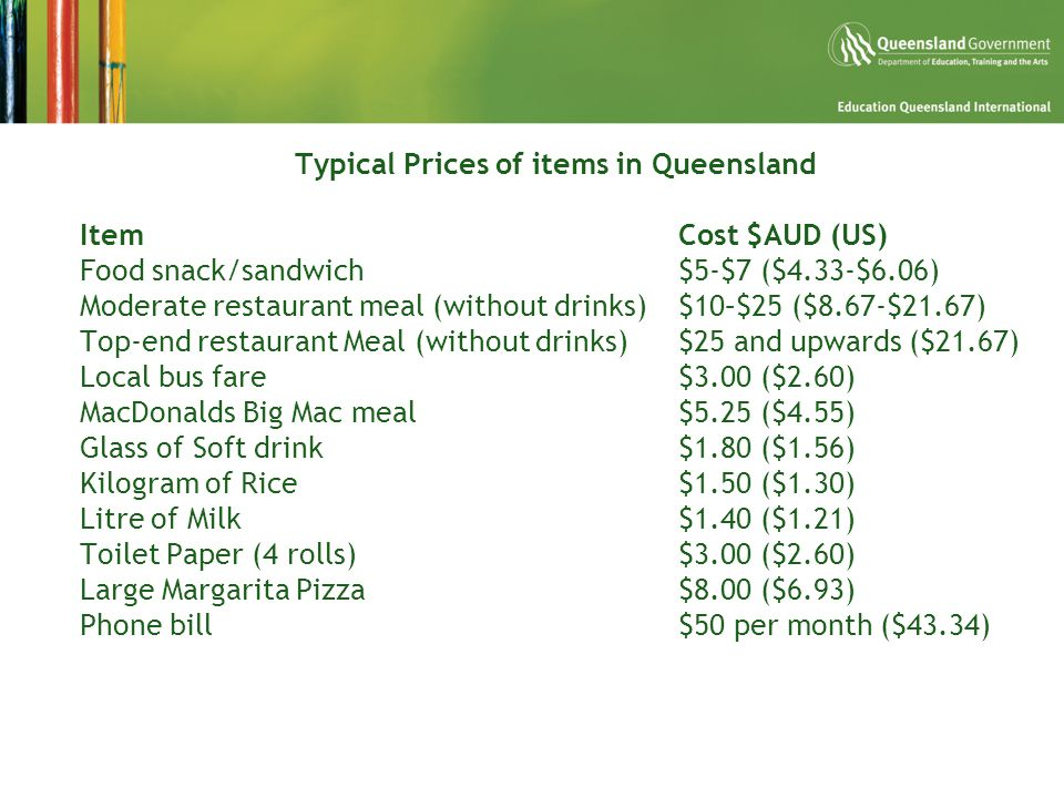  Typical Prices of items in Queensland  ItemCost $AUD (US)  Food snack/sandwich $5-$7 ($4.33-$6.06)  Moderate restaurant meal (without drinks)$10–$25 ($8.67-$21.67)  Top-end restaurant Meal (without drinks)$25 and upwards ($21.67)  Local bus fare$3.00 ($2.60)  MacDonalds Big Mac meal$5.25 ($4.55)  Glass of Soft drink$1.80 ($1.56)  Kilogram of Rice$1.50 ($1.30)  Litre of Milk$1.40 ($1.21)  Toilet Paper (4 rolls)$3.00 ($2.60)  Large Margarita Pizza$8.00 ($6.93)  Phone bill$50 per month ($43.34)