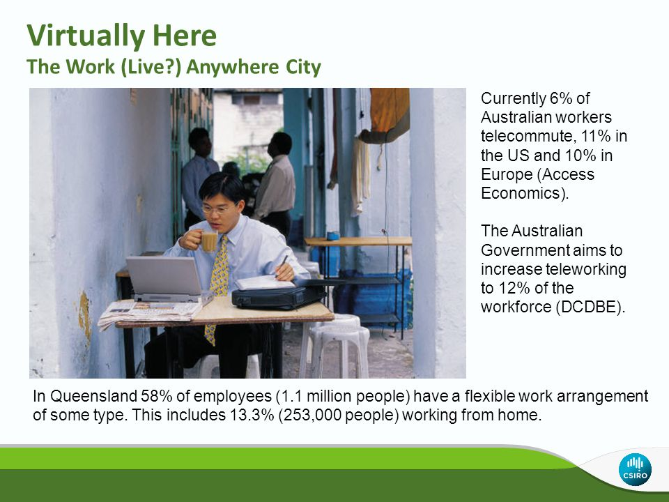 Virtually Here The Work (Live?) Anywhere City Currently 6% of Australian workers telecommute, 11% in the US and 10% in Europe (Access Economics). The