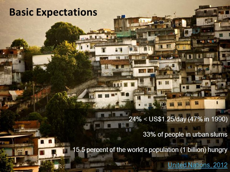 Basic Expectations 24% < US$1.25/day (47% in 1990) 33% of people in urban slums 15.5 percent of the world's population (1 billion) hungry United Nations, 2012