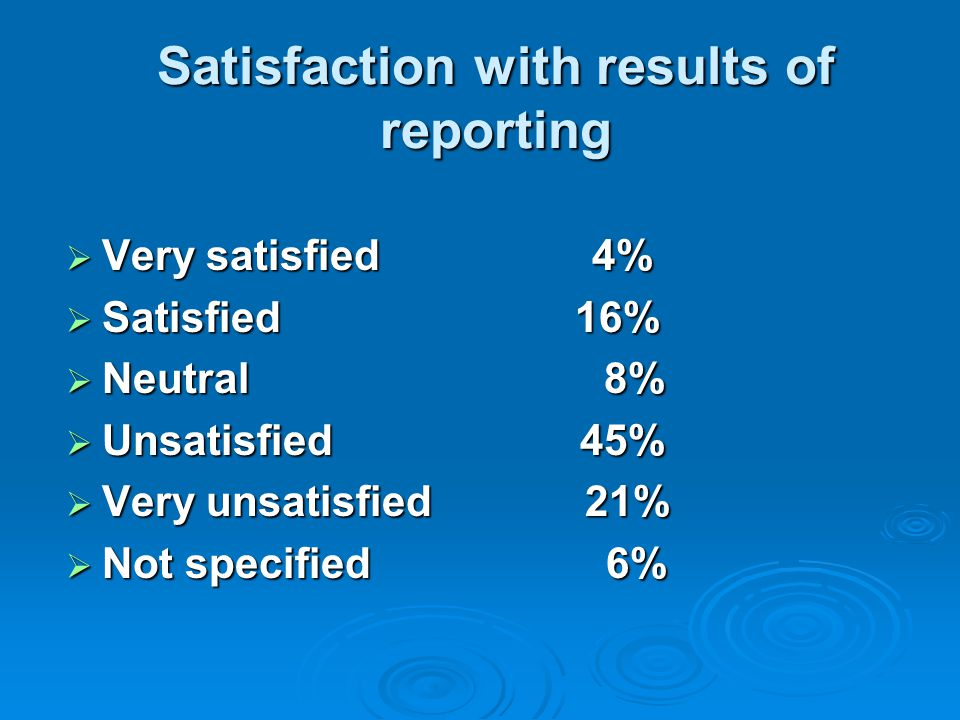 Satisfaction with results of reporting  Very satisfied 4%  Satisfied 16%  Neutral 8%  Unsatisfied 45%  Very unsatisfied 21%  Not specified 6%