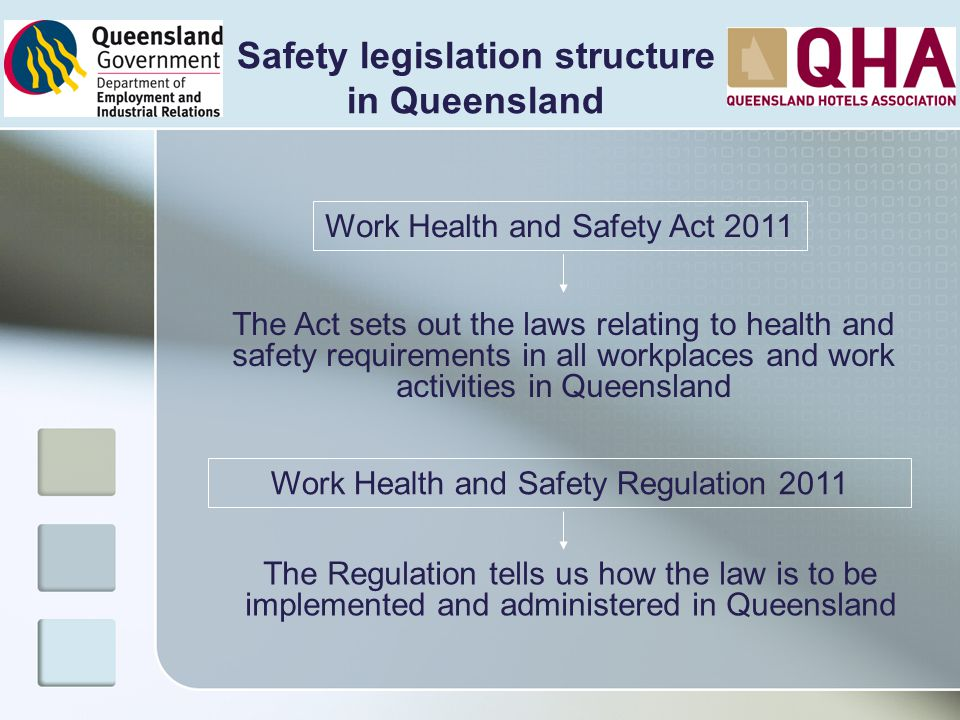 Work Health and Safety Act 2011 The Act sets out the laws relating to health and safety requirements in all workplaces and work activities in Queensla