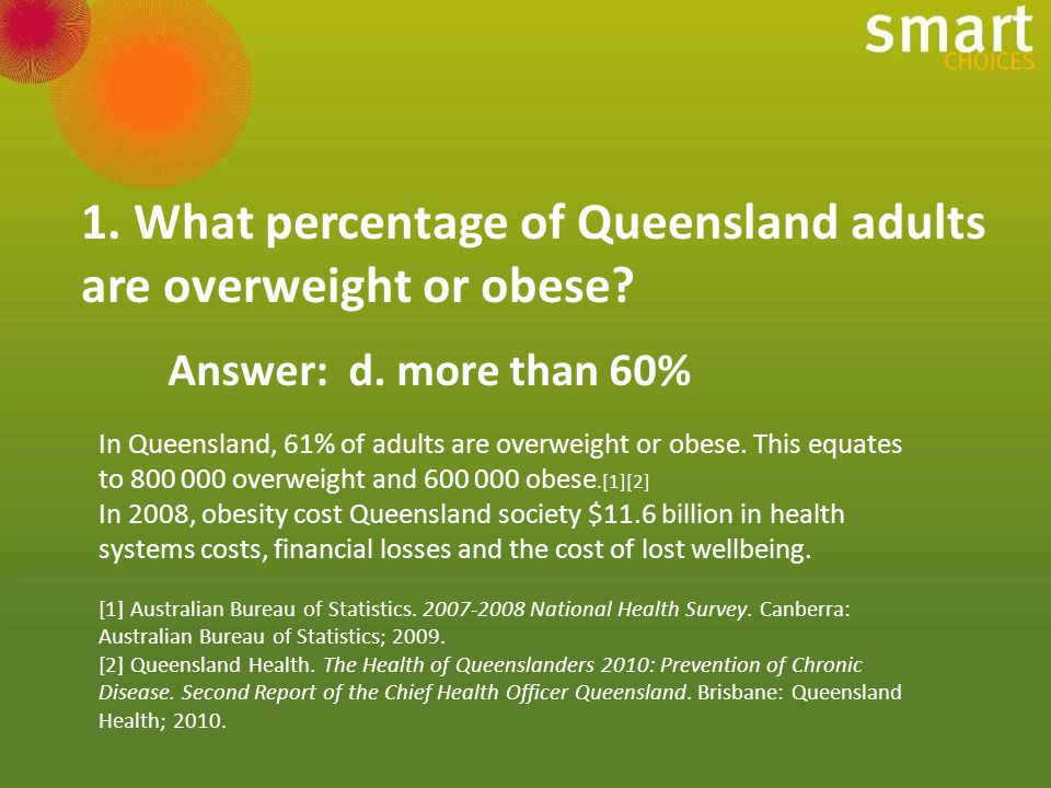 In Queensland, 61% of adults are overweight or obese.