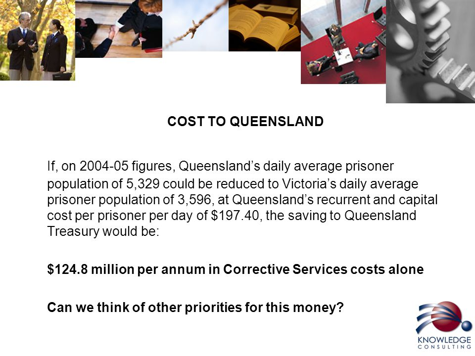 COST TO QUEENSLAND If, on 2004-05 figures, Queensland's daily average prisoner population of 5,329 could be reduced to Victoria's daily average prisoner population of 3,596, at Queensland's recurrent and capital cost per prisoner per day of $197.40, the saving to Queensland Treasury would be: $124.8 million per annum in Corrective Services costs alone Can we think of other priorities for this money