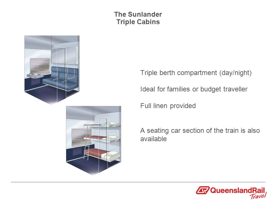 The Sunlander Triple Cabins Triple berth compartment (day/night) Ideal for families or budget traveller Full linen provided A seating car section of the train is also available