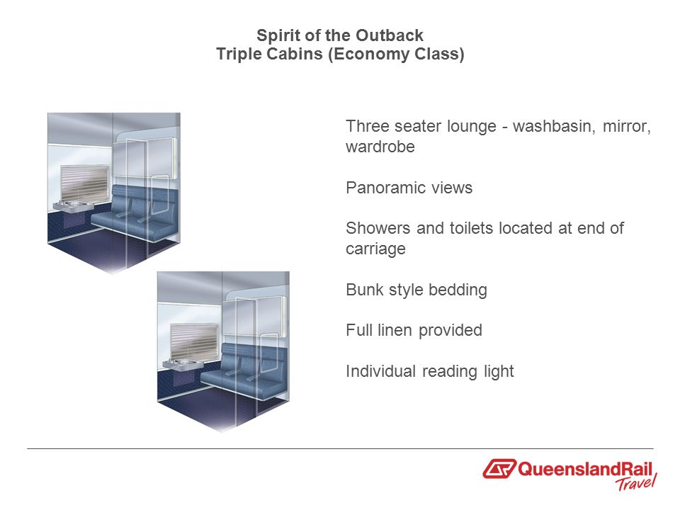 Spirit of the Outback Triple Cabins (Economy Class) Three seater lounge - washbasin, mirror, wardrobe Panoramic views Showers and toilets located at end of carriage Bunk style bedding Full linen provided Individual reading light