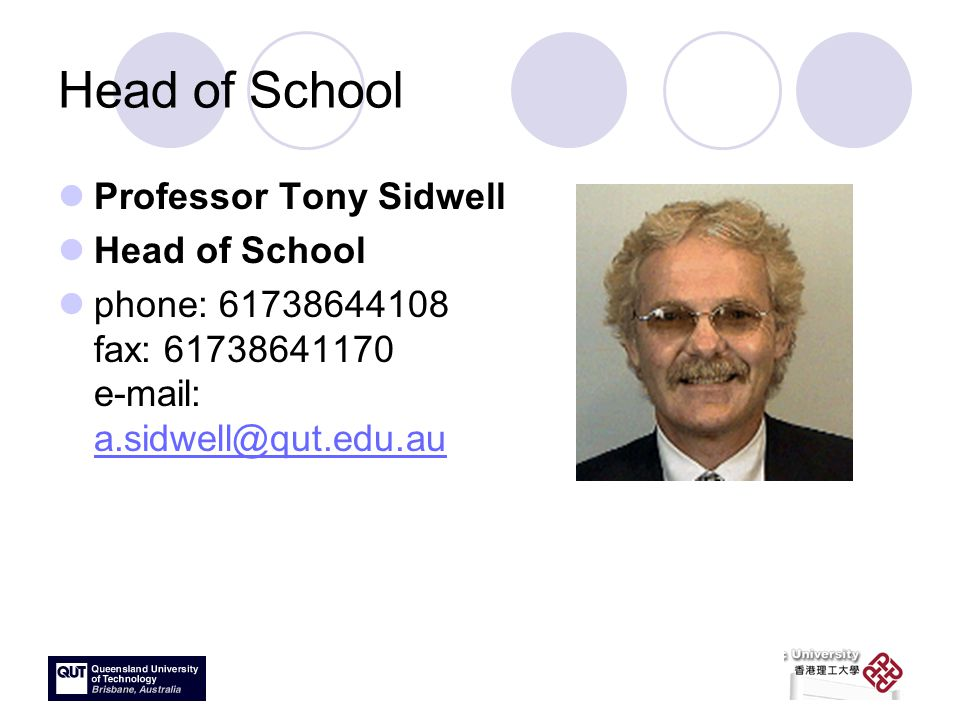 Head of School Professor Tony Sidwell Head of School phone: 61738644108 fax: 61738641170 e-mail: a.sidwell@qut.edu.au a.sidwell@qut.edu.au