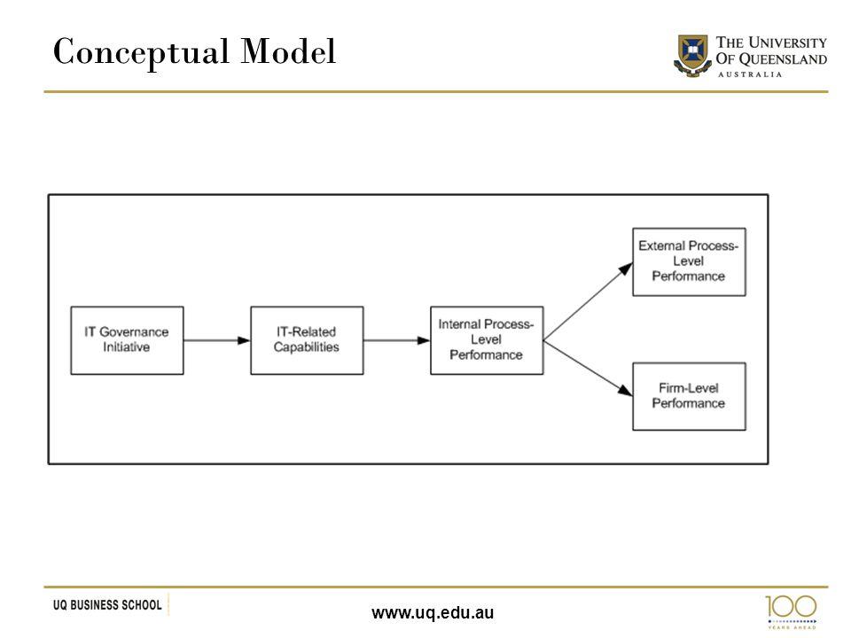 www.uq.edu.au Conceptual Model