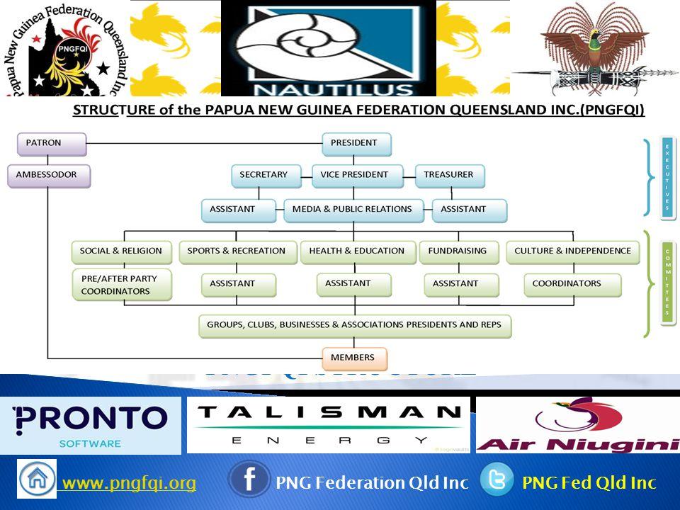 www.pngfqi.org www.pngfqi.org PNG Federation Qld Inc PNG Fed Qld Inc PNGFQI STRUCTURE