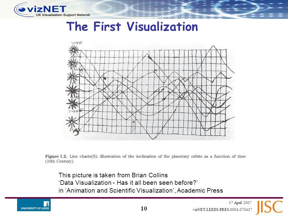 9 17 April 2007 vizNET-LEEDS-PRES-0001-070417 The Humble Graph