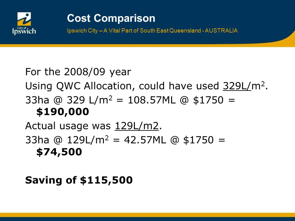 Ipswich City – A Vital Part of South East Queensland - AUSTRALIA Cost Comparison For the 2008/09 year Using QWC Allocation, could have used 329L/m 2.