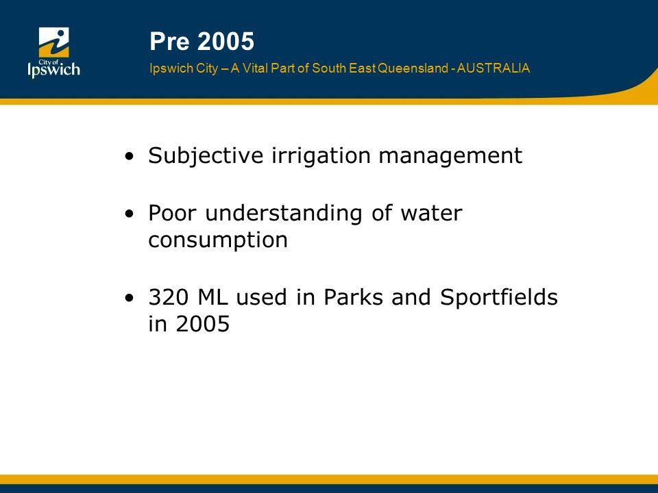 Ipswich City – A Vital Part of South East Queensland - AUSTRALIA Pre 2005 Subjective irrigation management Poor understanding of water consumption 320