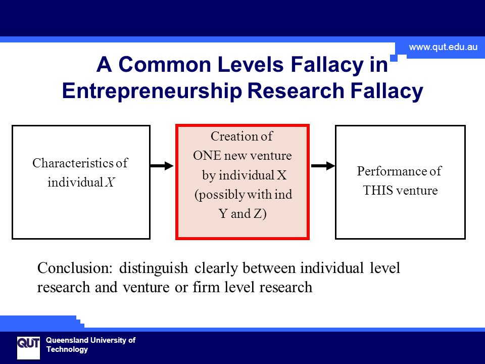 www.qut.edu.au Queensland University of Technology A Common Levels Fallacy in Entrepreneurship Research Fallacy Characteristics of individual X Creation of ONE new venture by individual X (possibly with ind Y and Z) Performance of THIS venture Conclusion: distinguish clearly between individual level research and venture or firm level research