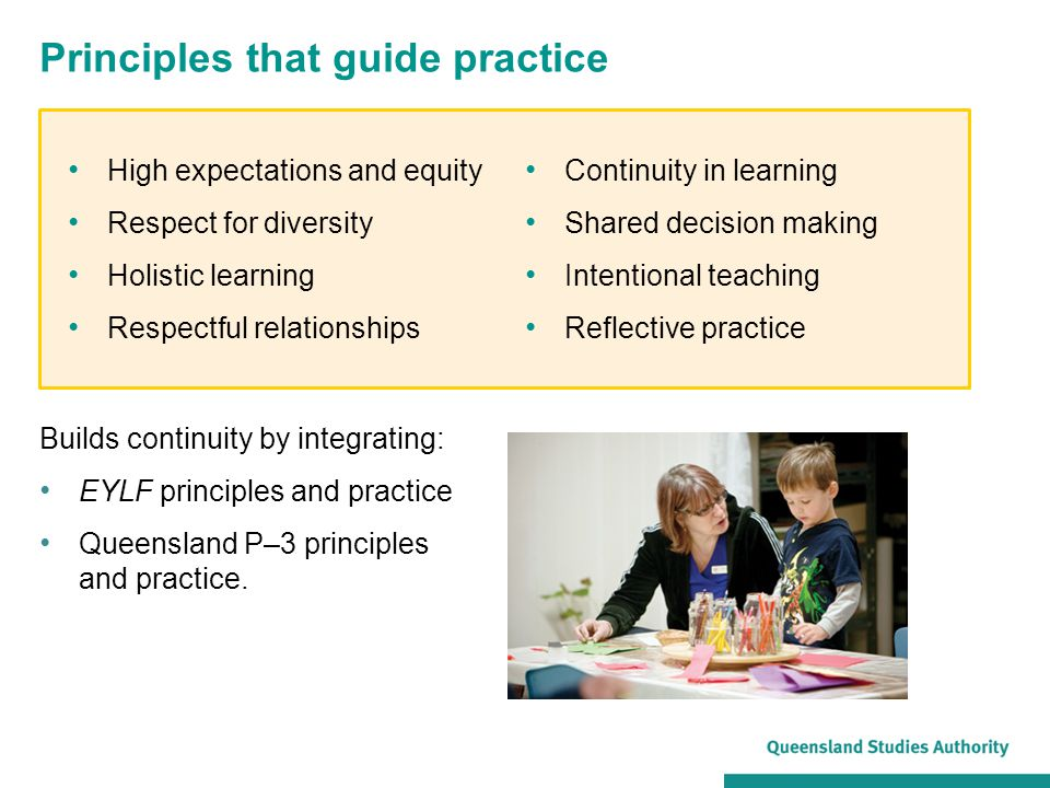 Principles that guide practice Builds continuity by integrating: EYLF principles and practice Queensland P–3 principles and practice. High expectation