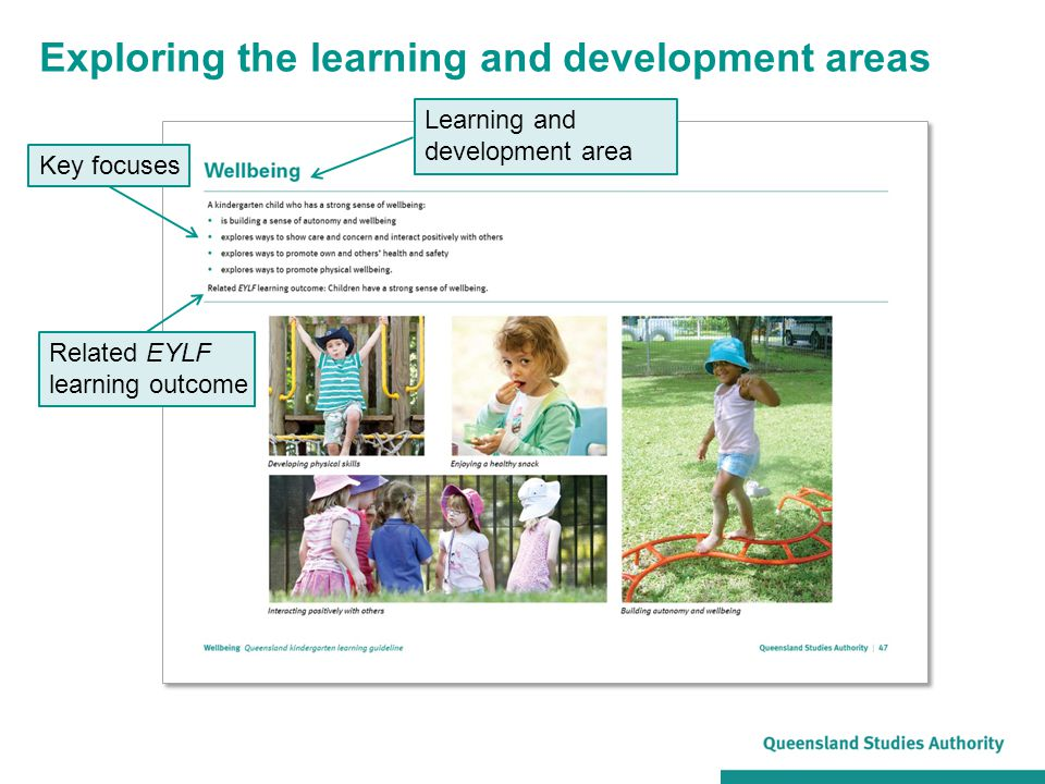 Exploring the learning and development areas Related EYLF learning outcome Learning and development area Key focuses