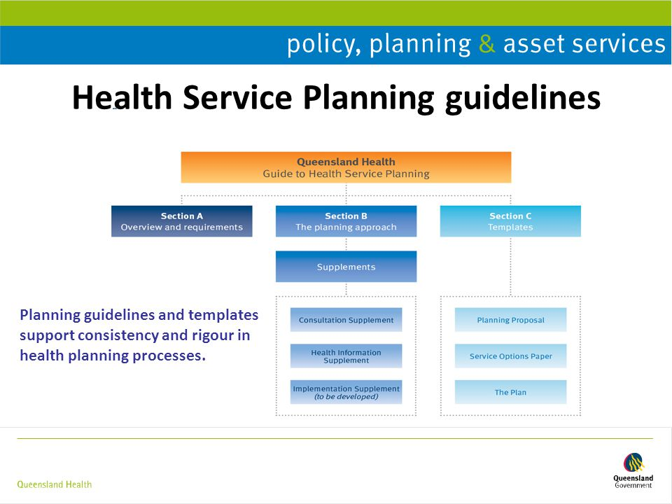 Health Service Planning guidelines Planning guidelines and templates support consistency and rigour in health planning processes.
