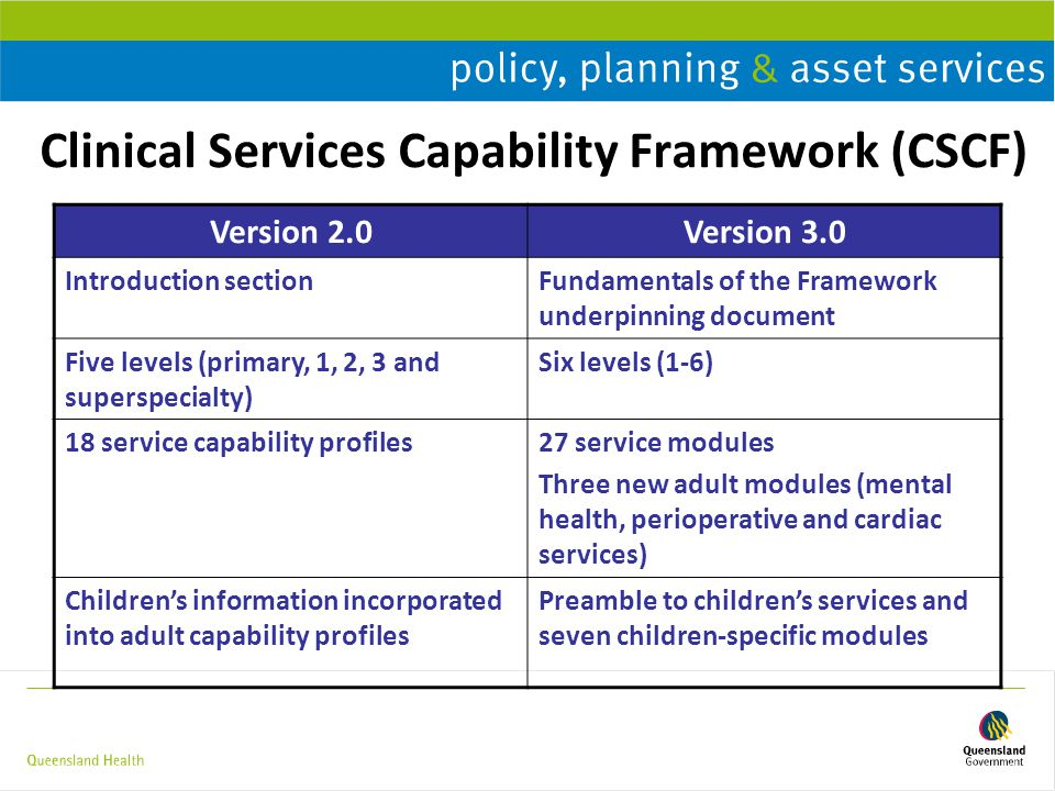 Clinical Services Capability Framework (CSCF) Version 2.0Version 3.0 Introduction sectionFundamentals of the Framework underpinning document Five levels (primary, 1, 2, 3 and superspecialty) Six levels (1-6) 18 service capability profiles27 service modules Three new adult modules (mental health, perioperative and cardiac services) Children's information incorporated into adult capability profiles Preamble to children's services and seven children-specific modules