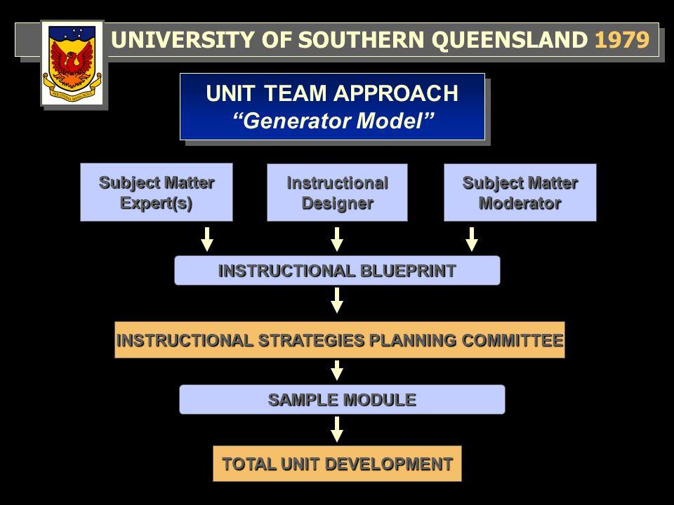Subject Matter Expert(s) Expert(s) InstructionalDesignerInstructionalDesigner TOTAL UNIT DEVELOPMENT INSTRUCTIONAL STRATEGIES PLANNING COMMITTEE Subject Matter Moderator Moderator INSTRUCTIONAL BLUEPRINT SAMPLE MODULE UNIT TEAM APPROACH Generator Model UNIT TEAM APPROACH Generator Model UNIVERSITY OF SOUTHERN QUEENSLAND 1979