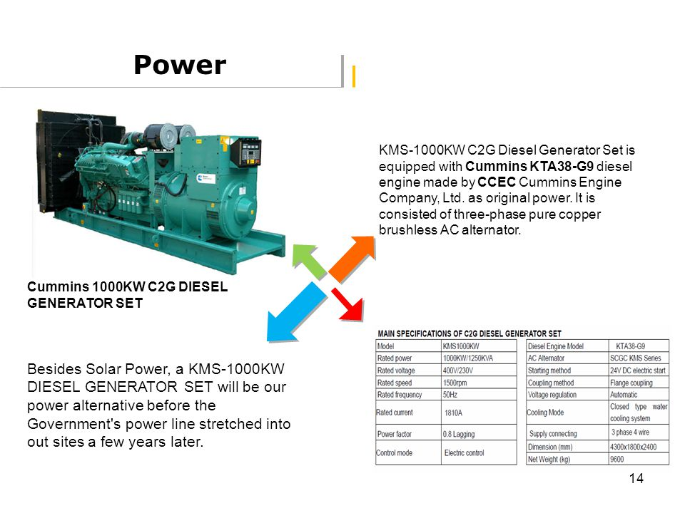 14 Power Cummins 1000KW C2G DIESEL GENERATOR SET KMS-1000KW C2G Diesel Generator Set is equipped with Cummins KTA38-G9 diesel engine made by CCEC Cumm