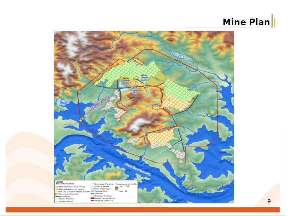9 Mine Plan