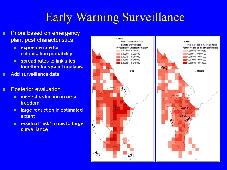 Early Warning Surveillance Priors based on emergency plant pest characteristics exposure rate for colonisation probability spread rates to link sites