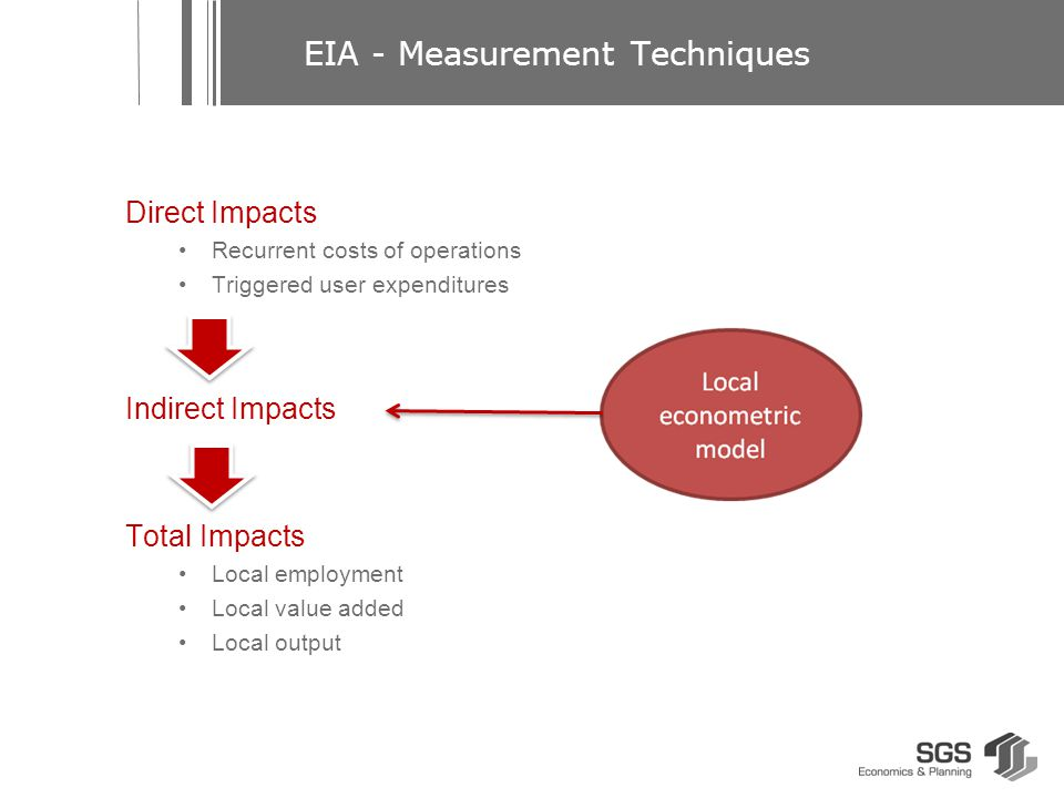 Direct Impacts Recurrent costs of operations Triggered user expenditures Indirect Impacts Total Impacts Local employment Local value added Local outpu