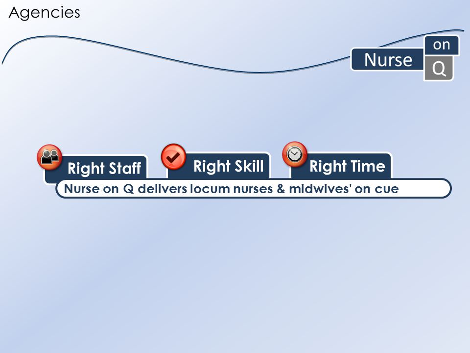 Right Staff Right Time Right Skill Nurse on Q delivers locum nurses & midwives on cue Agencies