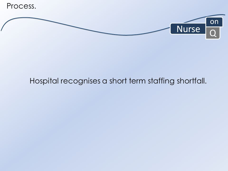 Process. Hospital recognises a short term staffing shortfall.