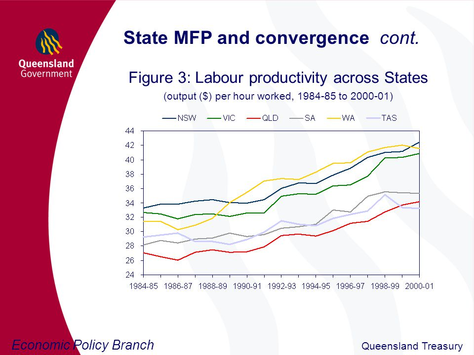 Economic Policy Branch Queensland Treasury State MFP and convergence cont.
