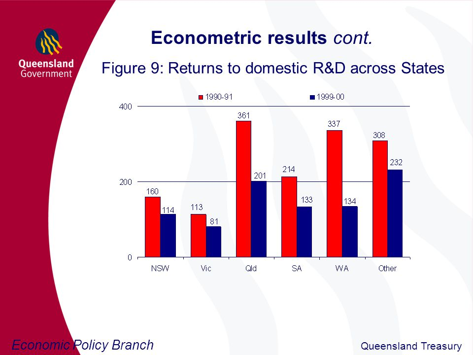 Economic Policy Branch Queensland Treasury Econometric results cont.